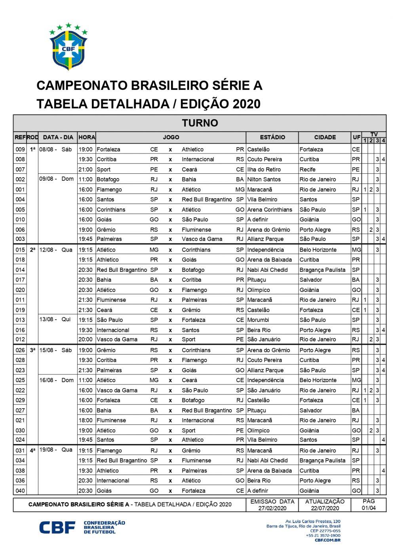 Cbf Divulga Nova Tabela Detalhada Da Serie A Do Brasileiro